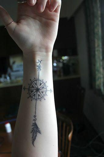 Inspiration boussole et plume poignet femme a tatouer