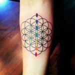 Fleur de vie en tatouage interieur bras avec les 7 chakras en couleurs